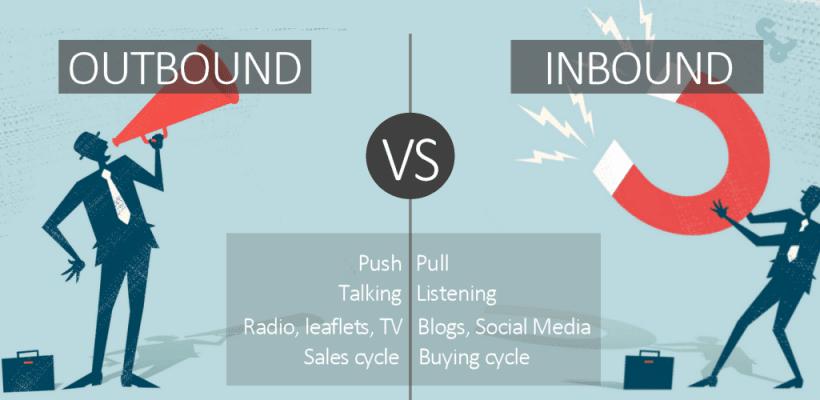 Inbound Marketing e outbound marketing