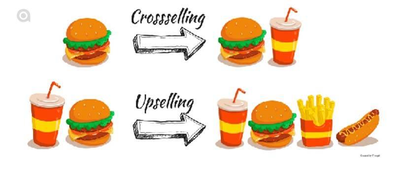 upselling e cross selling